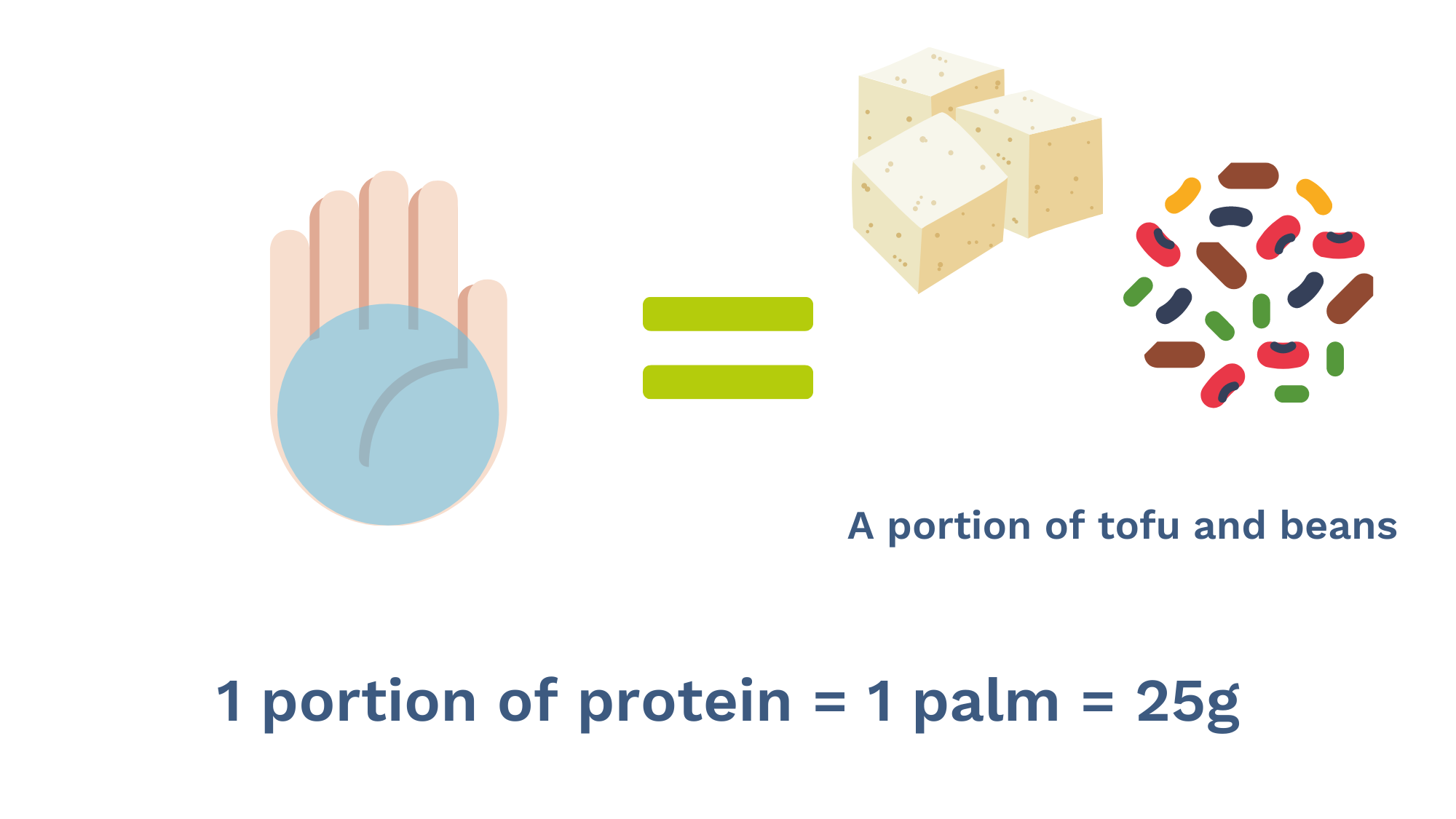 veg protein portion