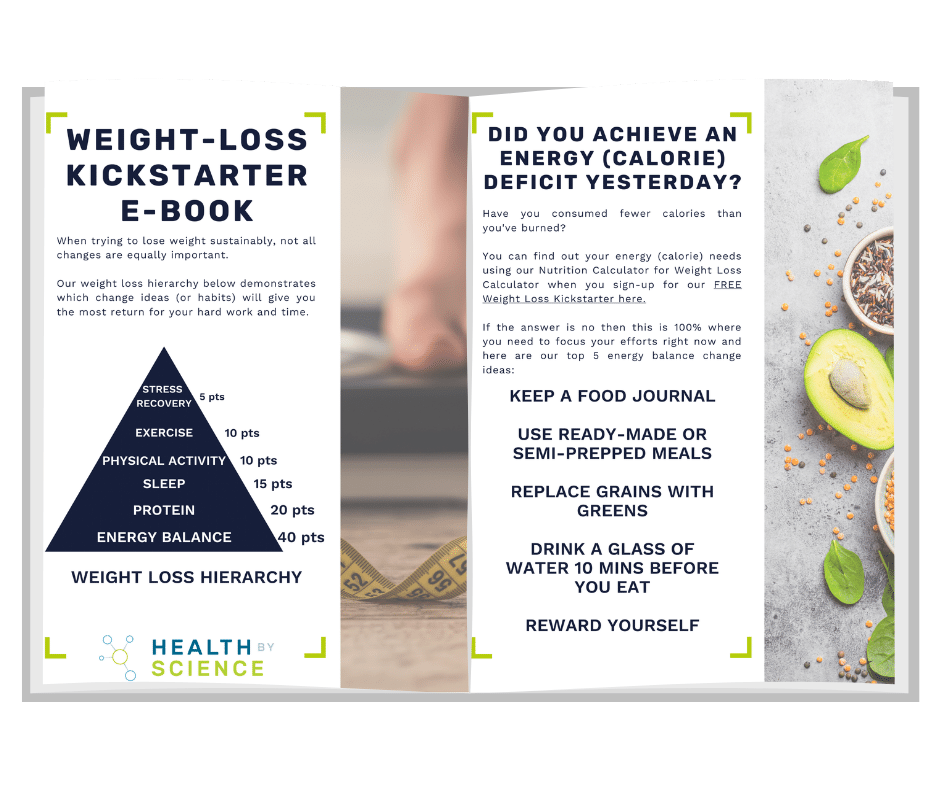 Weight Loss Hierarchy