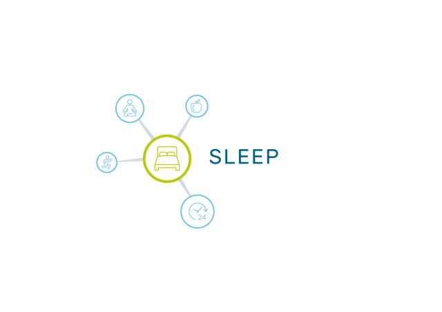 sleep icon for personal training